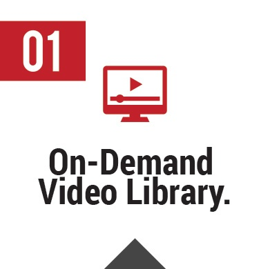 On-Demand Video Library