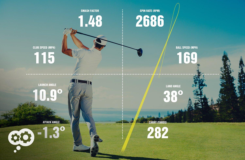 blog_golf_masters_quadrant